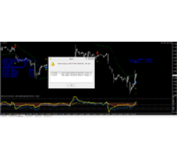 Forex Profit Loader: ALL Pairs Trade Alert Software Coupons