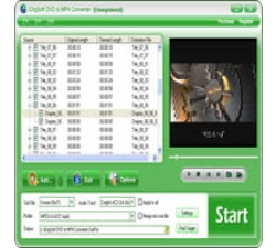 iOrgSoft DVD to MP4 Converter Coupons