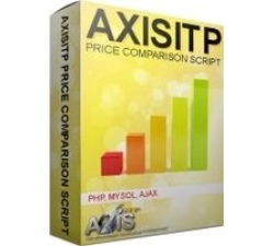 AxisITP Price Comparison Script Coupons