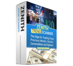 Zenith Trend Scanner - Annual Subscription Coupons