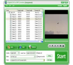 iOrgSoft DVD to SWF Converter Coupons